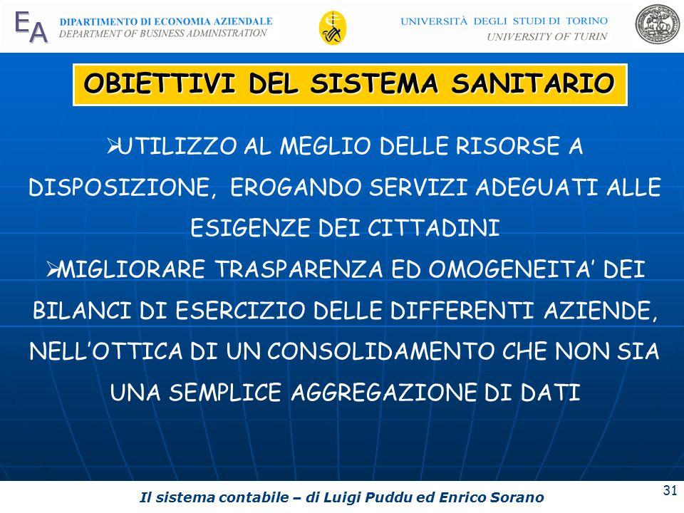 Il sistema contabile – di Luigi Puddu ed Enrico Sorano 31 OBIETTIVI DEL SISTEMA SANITARIO  UTILIZZO AL MEGLIO DELLE RISORSE A DISPOSIZIONE, EROGANDO SERVIZI ADEGUATI ALLE ESIGENZE DEI CITTADINI  MIGLIORARE TRASPARENZA ED OMOGENEITA' DEI BILANCI DI ESERCIZIO DELLE DIFFERENTI AZIENDE, NELL'OTTICA DI UN CONSOLIDAMENTO CHE NON SIA UNA SEMPLICE AGGREGAZIONE DI DATI