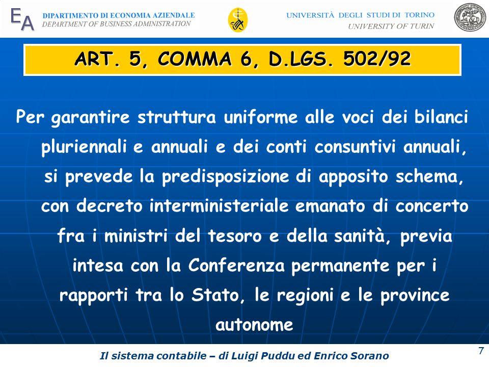 Il sistema contabile – di Luigi Puddu ed Enrico Sorano 7 ART.