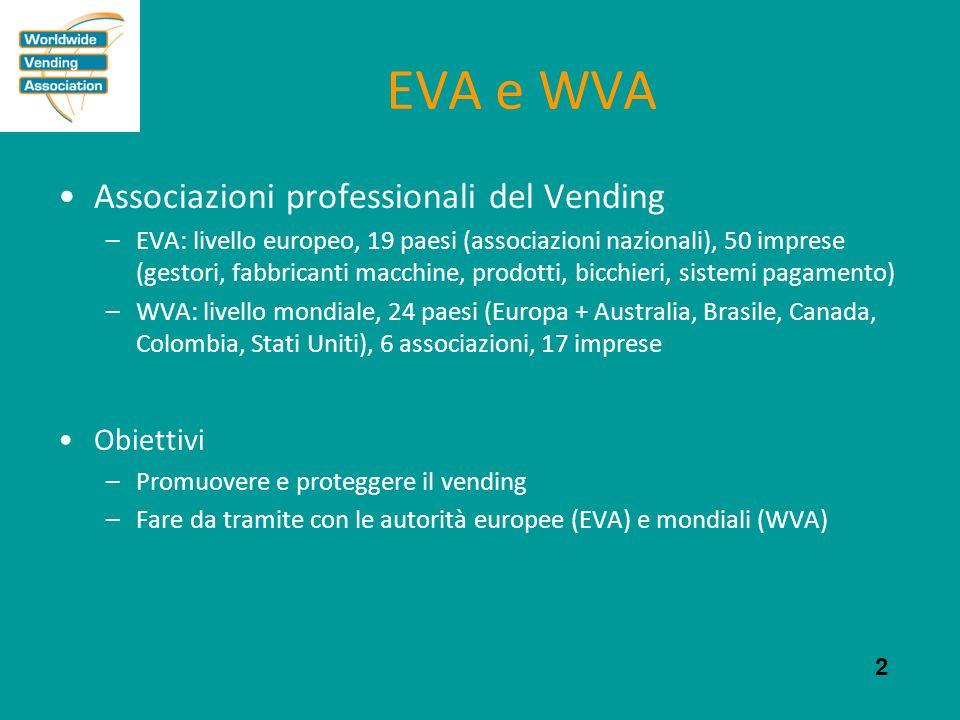 2 EVA e WVA Associazioni professionali del Vending –EVA: livello europeo, 19 paesi (associazioni nazionali), 50 imprese (gestori, fabbricanti macchine, prodotti, bicchieri, sistemi pagamento) –WVA: livello mondiale, 24 paesi (Europa + Australia, Brasile, Canada, Colombia, Stati Uniti), 6 associazioni, 17 imprese Obiettivi –Promuovere e proteggere il vending –Fare da tramite con le autorità europee (EVA) e mondiali (WVA)