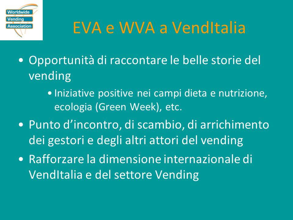 EVA e WVA a VendItalia Opportunità di raccontare le belle storie del vending Iniziative positive nei campi dieta e nutrizione, ecologia (Green Week), etc.