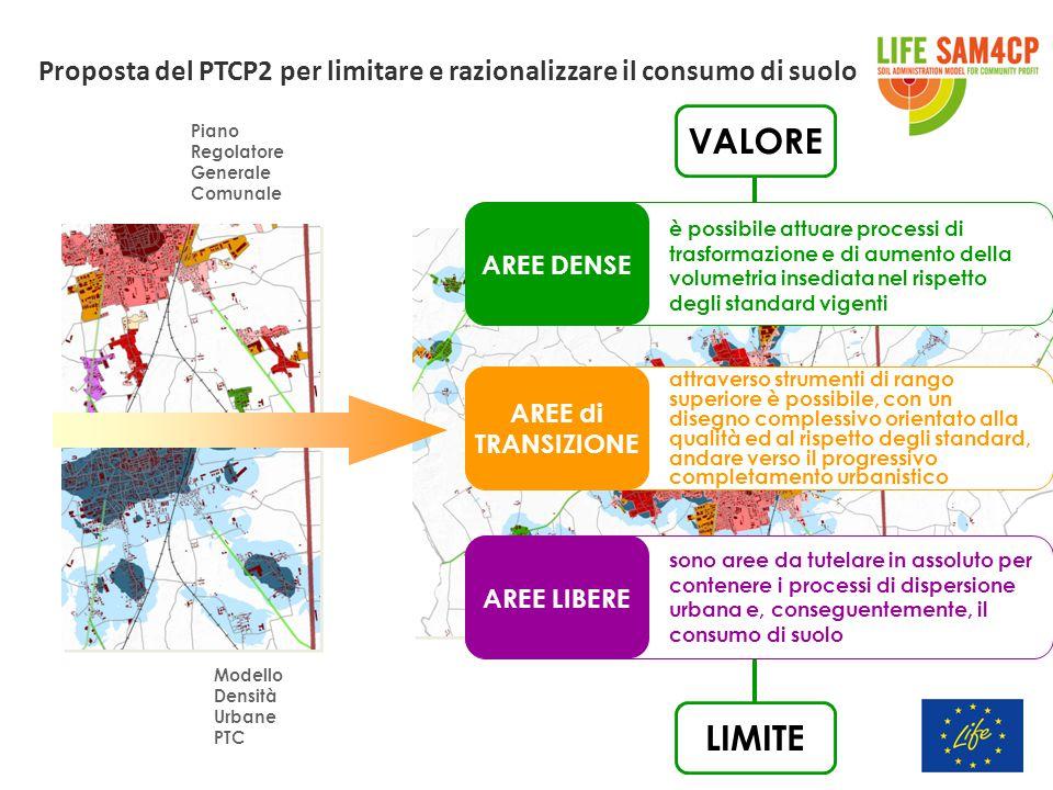 Elaborazione GIS VALORE LIMITE Piano Regolatore Generale Comunale Modello Densità Urbane PTC Proposta del PTCP2 per limitare e razionalizzare il consu