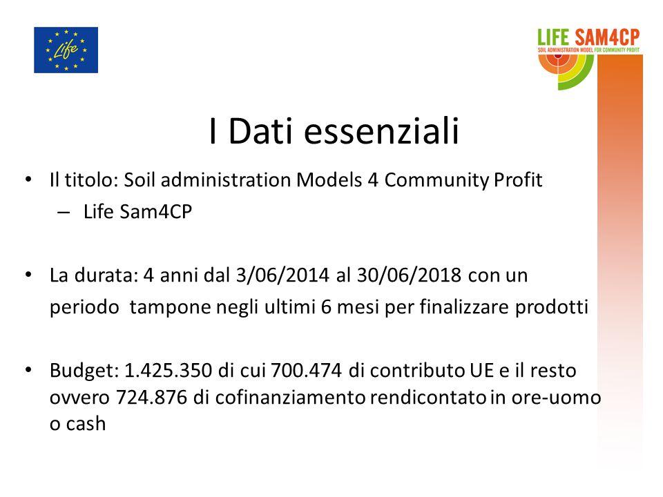 I Dati essenziali Il titolo: Soil administration Models 4 Community Profit – Life Sam4CP La durata: 4 anni dal 3/06/2014 al 30/06/2018 con un periodo tampone negli ultimi 6 mesi per finalizzare prodotti Budget: 1.425.350 di cui 700.474 di contributo UE e il resto ovvero 724.876 di cofinanziamento rendicontato in ore-uomo o cash