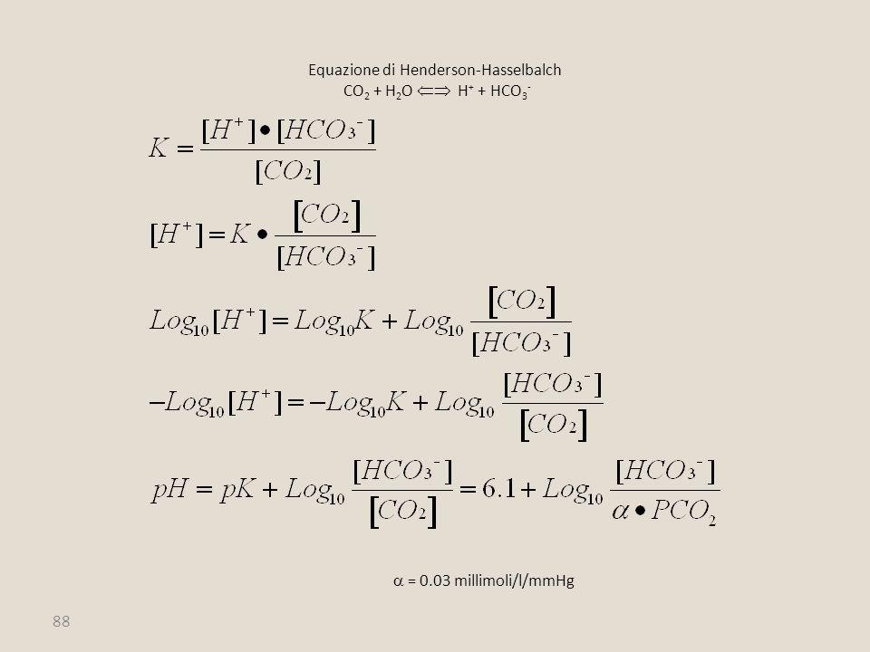 88 Equazione di Henderson-Hasselbalch CO 2 + H 2 O  H + + HCO 3 -  = 0.03 millimoli/l/mmHg