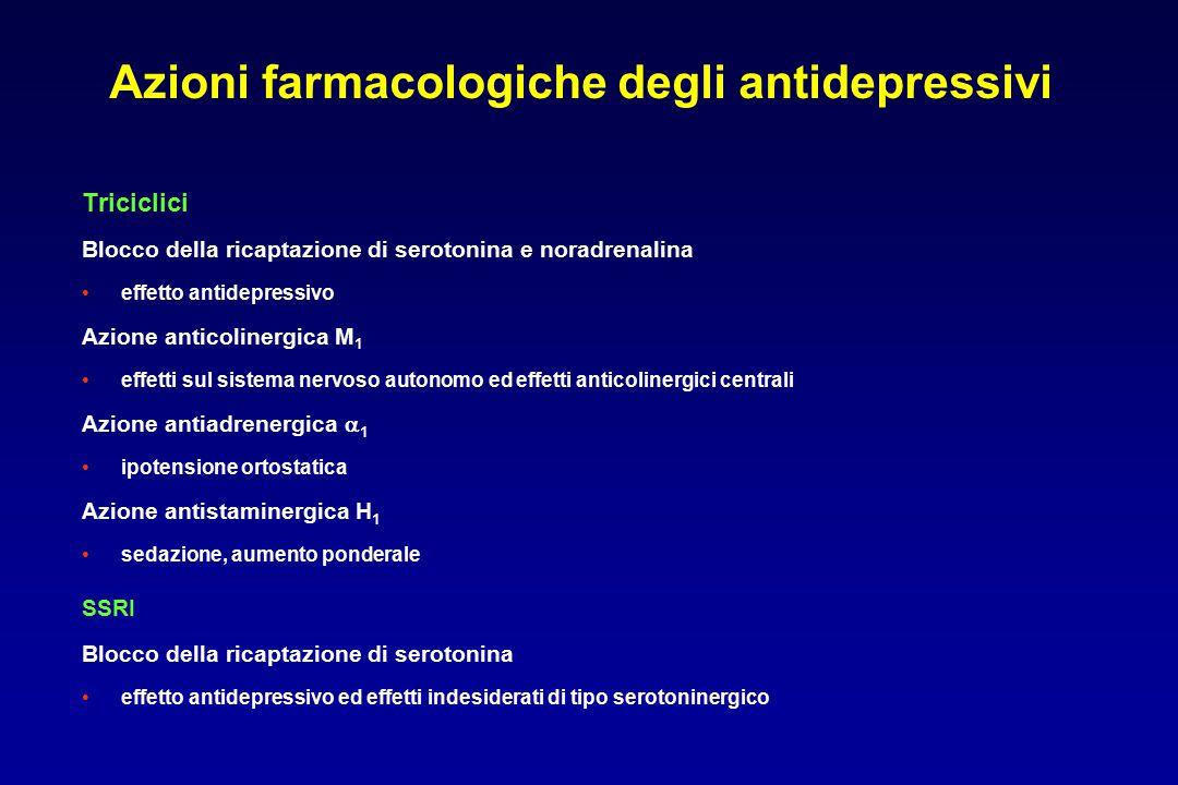 Triciclici Blocco della ricaptazione di serotonina e noradrenalina effetto antidepressivo Azione anticolinergica M 1 effetti sul sistema nervoso auton