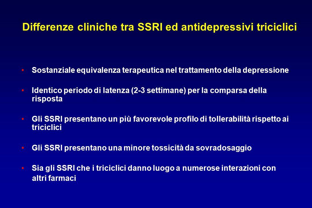 Differenze cliniche tra SSRI ed antidepressivi triciclici Sostanziale equivalenza terapeutica nel trattamento della depressione Identico periodo di la