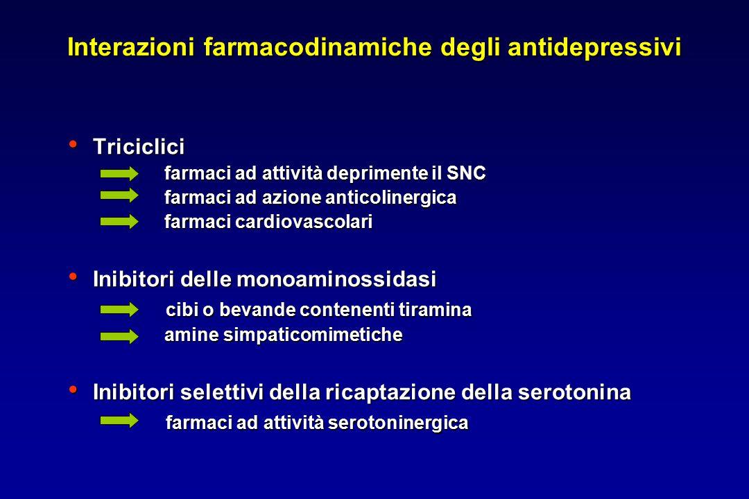 Interazioni farmacodinamiche degli antidepressivi Triciclici Triciclici farmaci ad attività deprimente il SNC farmaci ad attività deprimente il SNC fa