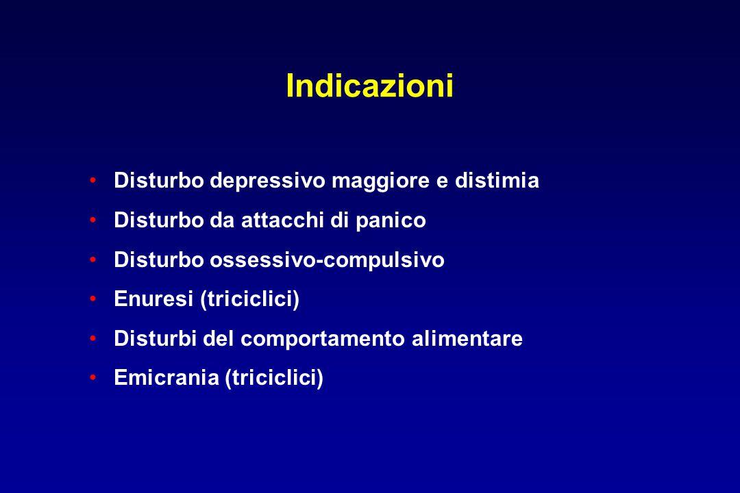 Indicazioni Disturbo depressivo maggiore e distimia Disturbo da attacchi di panico Disturbo ossessivo-compulsivo Enuresi (triciclici) Disturbi del com