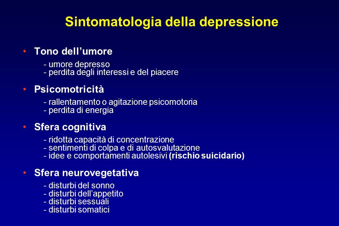 Sintomatologia della depressione Tono dell'umore - umore depresso - perdita degli interessi e del piacere Psicomotricità - rallentamento o agitazione