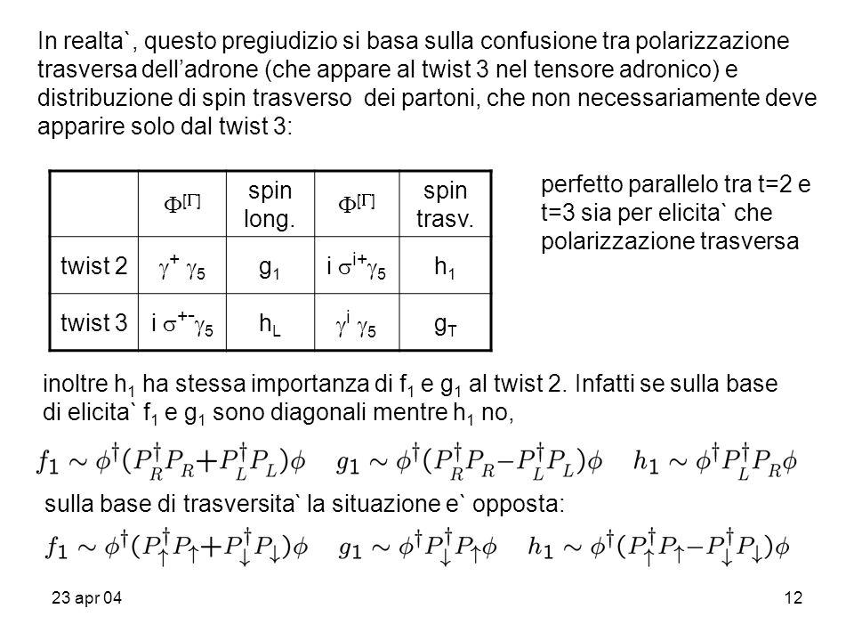 23 apr 0412 In realta`, questo pregiudizio si basa sulla confusione tra polarizzazione trasversa dell'adrone (che appare al twist 3 nel tensore adroni