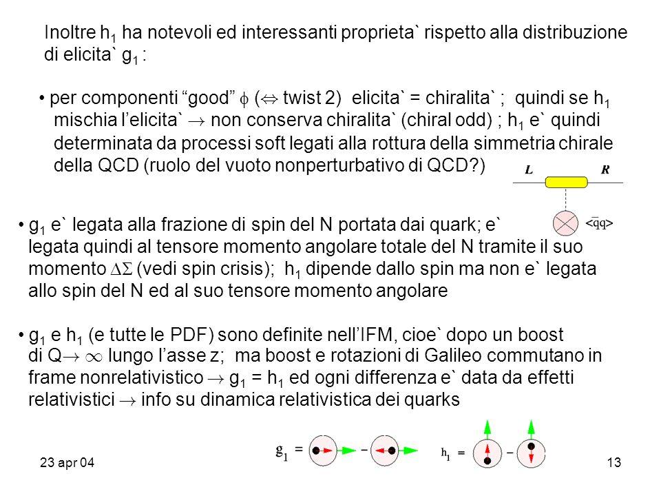 """23 apr 0413 Inoltre h 1 ha notevoli ed interessanti proprieta` rispetto alla distribuzione di elicita` g 1 : per componenti """"good""""  (, twist 2) elici"""