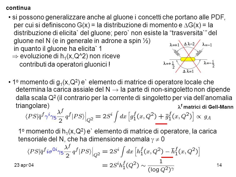 23 apr 0414 continua si possono generalizzare anche al gluone i concetti che portano alle PDF, per cui si definiscono G(x) = la distribuzione di momen