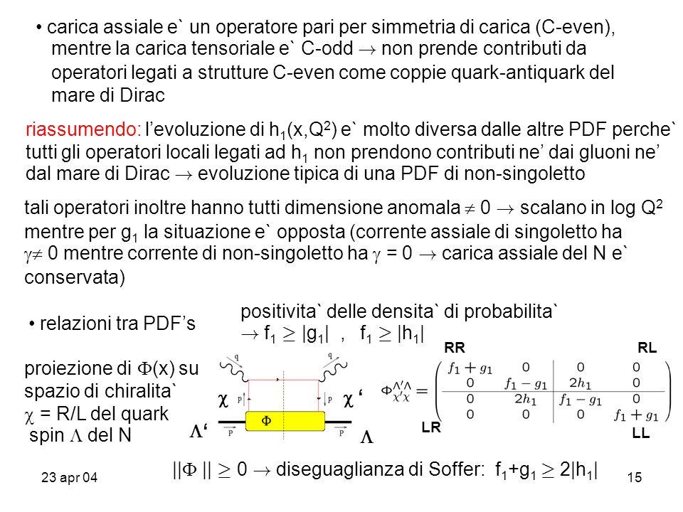 23 apr 0415 carica assiale e` un operatore pari per simmetria di carica (C-even), mentre la carica tensoriale e` C-odd ! non prende contributi da oper