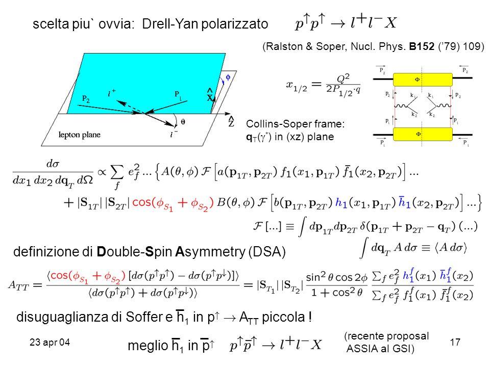 23 apr 0417 scelta piu` ovvia: Drell-Yan polarizzato (Ralston & Soper, Nucl. Phys. B152 ('79) 109) Collins-Soper frame: q T (  * ) in (xz) plane defi
