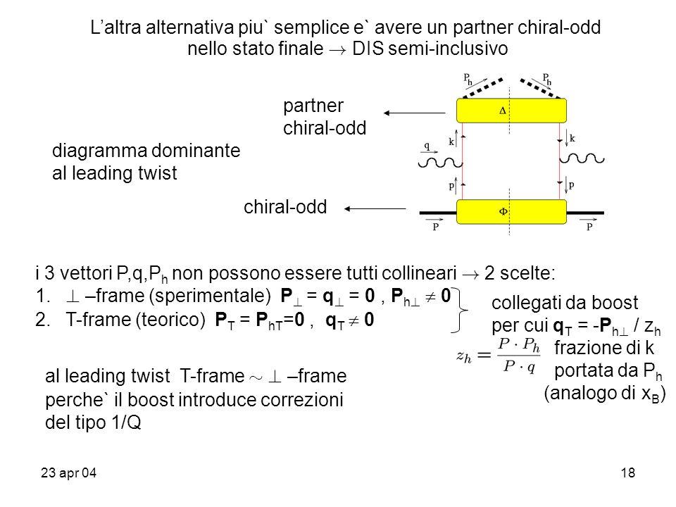 23 apr 0418 L'altra alternativa piu` semplice e` avere un partner chiral-odd nello stato finale ! DIS semi-inclusivo diagramma dominante al leading tw