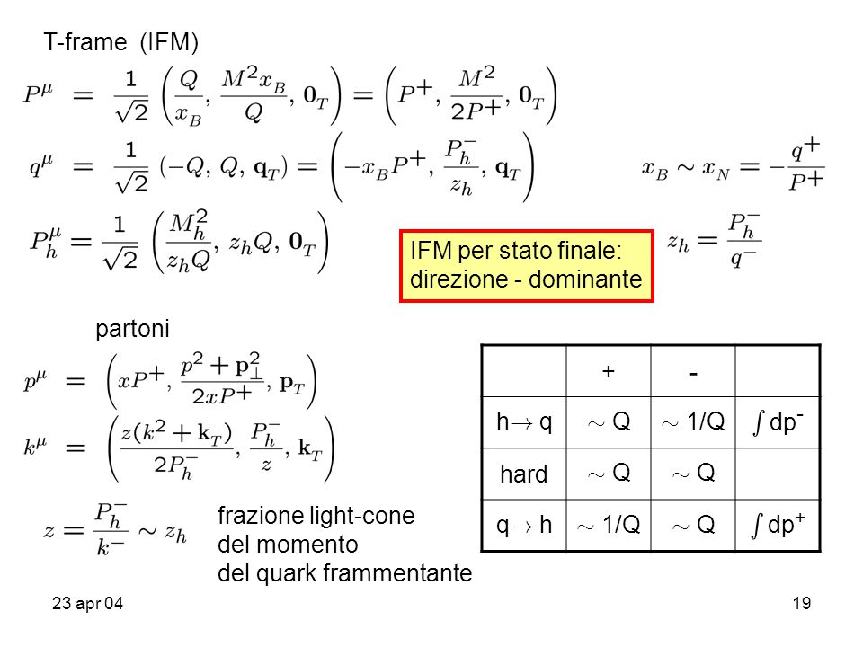 23 apr 0419 T-frame (IFM) IFM per stato finale: direzione - dominante + - h ! q » Q » 1/Q s dp - hard » Q q ! h » 1/Q » Q s dp + partoni frazione ligh