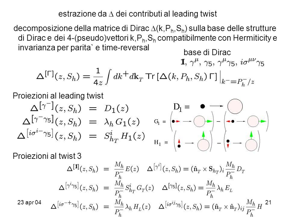 23 apr 0421 estrazione da  dei contributi al leading twist decomposizione della matrice di Dirac  (k,P h,S h ) sulla base delle strutture di Dirac e