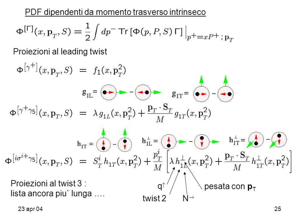 23 apr 0425 PDF dipendenti da momento trasverso intrinseco Proiezioni al leading twist Proiezioni al twist 3 : lista ancora piu` lunga …. q