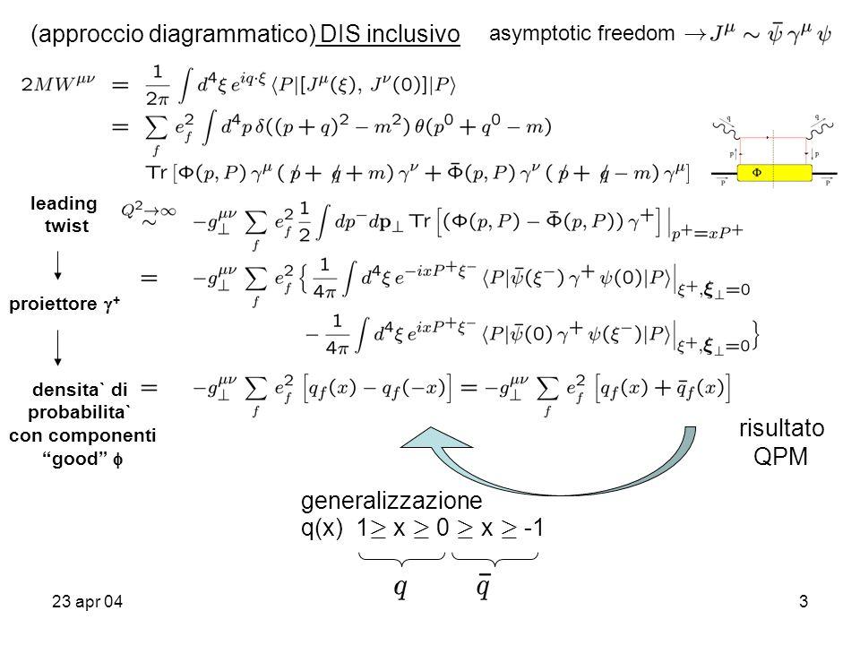 """23 apr 043 (approccio diagrammatico) DIS inclusivo asymptotic freedom ! leading twist proiettore  + densita` di probabilita` con componenti """"good"""" """