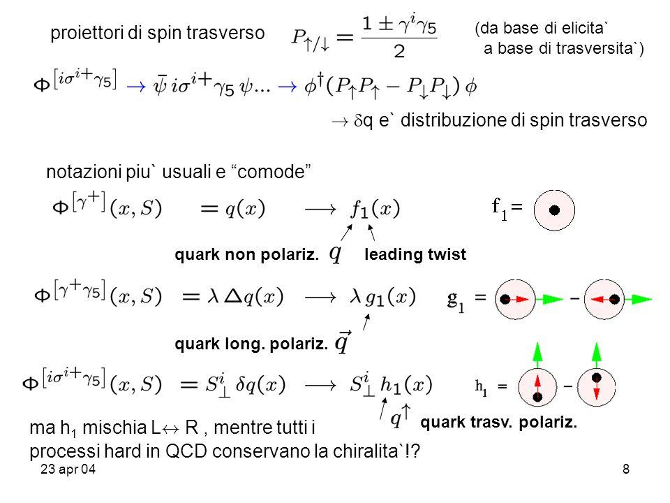 """23 apr 048 proiettori di spin trasverso !  q e` distribuzione di spin trasverso notazioni piu` usuali e """"comode"""" leading twist ma h 1 mischia L $ R,"""