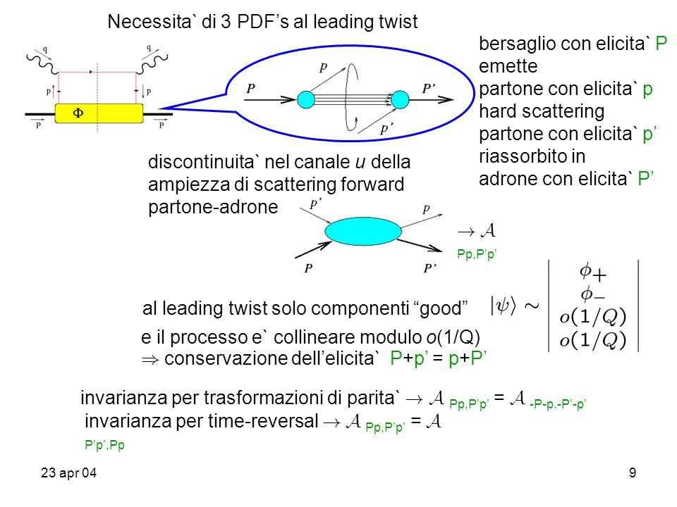 23 apr 049 Necessita` di 3 PDF's al leading twist bersaglio con elicita` P emette partone con elicita` p hard scattering partone con elicita` p' riass