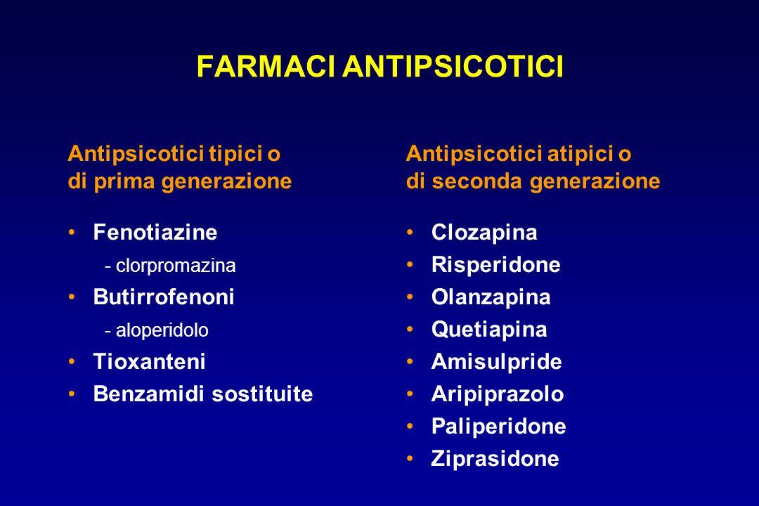 FARMACI ANTIPSICOTICI Antipsicotici tipici o di prima generazione Fenotiazine - clorpromazina Butirrofenoni - aloperidolo Tioxanteni Benzamidi sostituite Antipsicotici atipici o di seconda generazione Clozapina Risperidone Olanzapina Quetiapina Amisulpride Aripiprazolo Paliperidone Ziprasidone