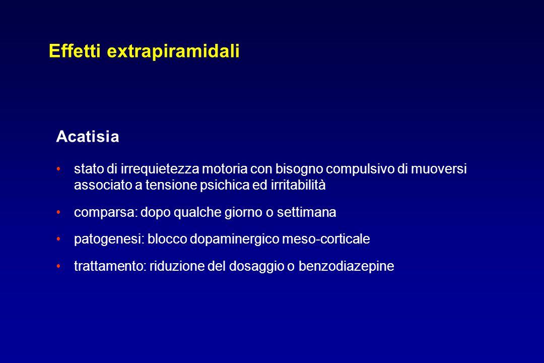 Effetti extrapiramidali Acatisia stato di irrequietezza motoria con bisogno compulsivo di muoversi associato a tensione psichica ed irritabilità comparsa: dopo qualche giorno o settimana patogenesi: blocco dopaminergico meso-corticale trattamento: riduzione del dosaggio o benzodiazepine