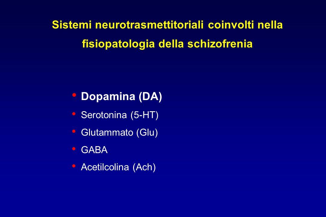 Sistemi neurotrasmettitoriali coinvolti nella fisiopatologia della schizofrenia Dopamina (DA) Serotonina (5-HT) Glutammato (Glu) GABA Acetilcolina (Ach)