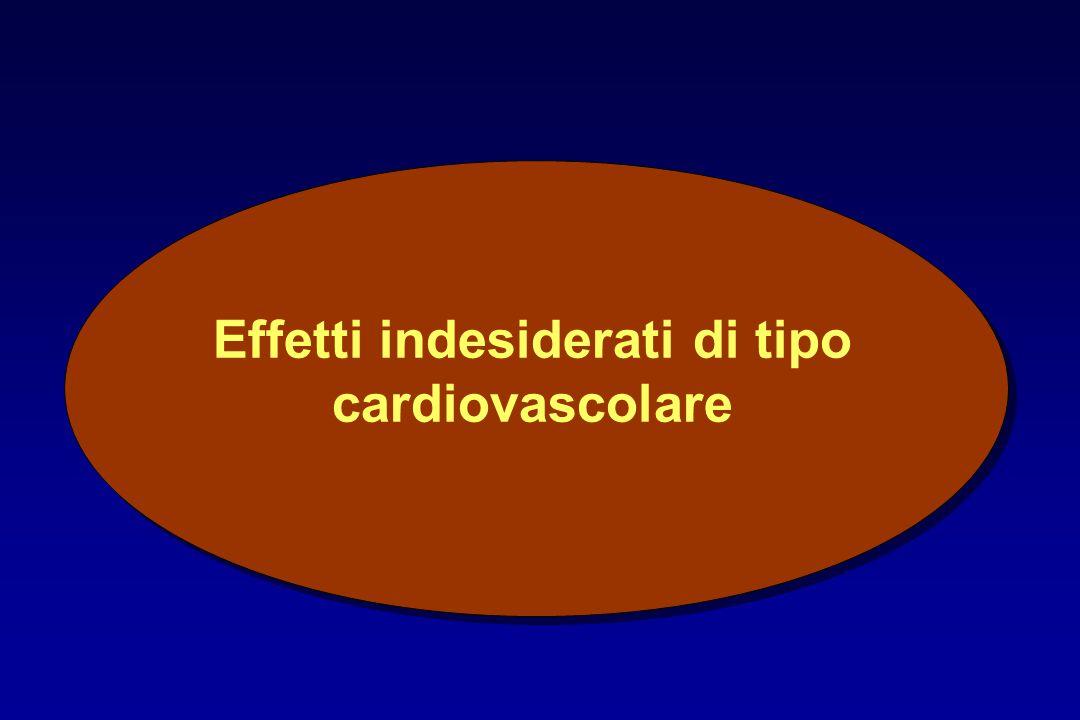 Effetti indesiderati di tipo cardiovascolare