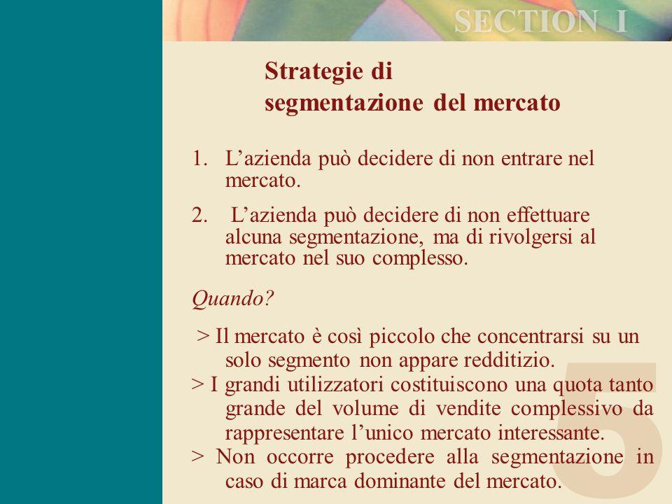 5 Strategie di segmentazione del mercato 1.L'azienda può decidere di non entrare nel mercato.