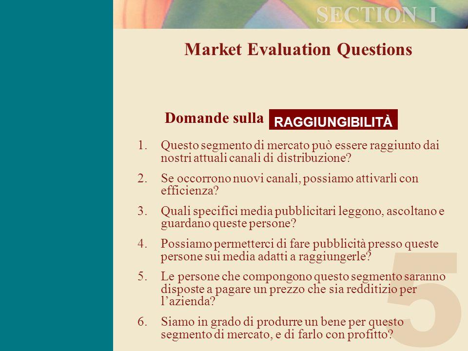 5 Market Evaluation Questions RAGGIUNGIBILITÀ Domande sulla 1.Questo segmento di mercato può essere raggiunto dai nostri attuali canali di distribuzione.