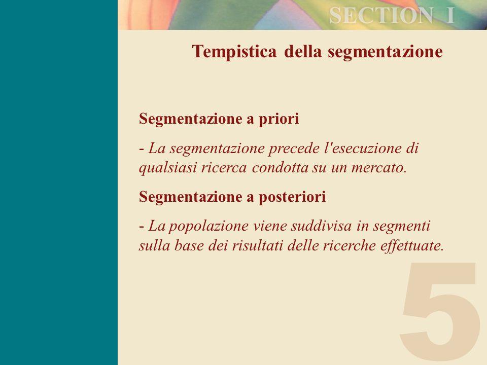5 Tempistica della segmentazione Segmentazione a priori - La segmentazione precede l esecuzione di qualsiasi ricerca condotta su un mercato.