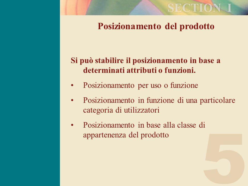 5 Posizionamento del prodotto Si può stabilire il posizionamento in base a determinati attributi o funzioni.