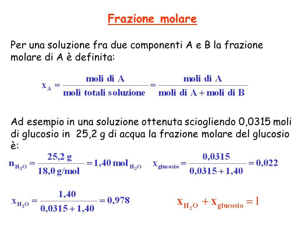 Frazione molare Per una soluzione fra due componenti A e B la frazione molare di A è definita: Ad esempio in una soluzione ottenuta sciogliendo 0,0315