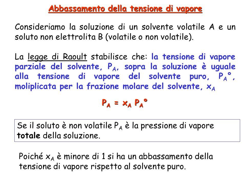 Consideriamo la soluzione di un solvente volatile A e un soluto non elettrolita B (volatile o non volatile). legge di Raoult La legge di Raoult stabil