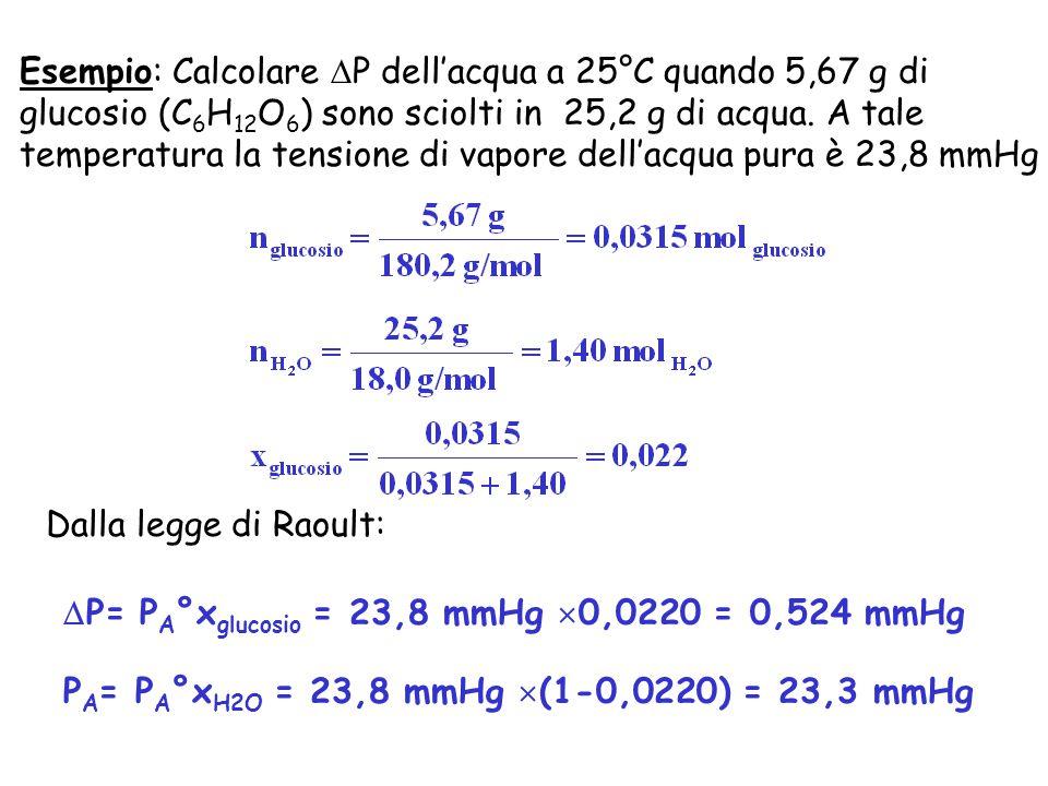 Esempio: Calcolare  P dell'acqua a 25°C quando 5,67 g di glucosio (C 6 H 12 O 6 ) sono sciolti in 25,2 g di acqua. A tale temperatura la tensione di