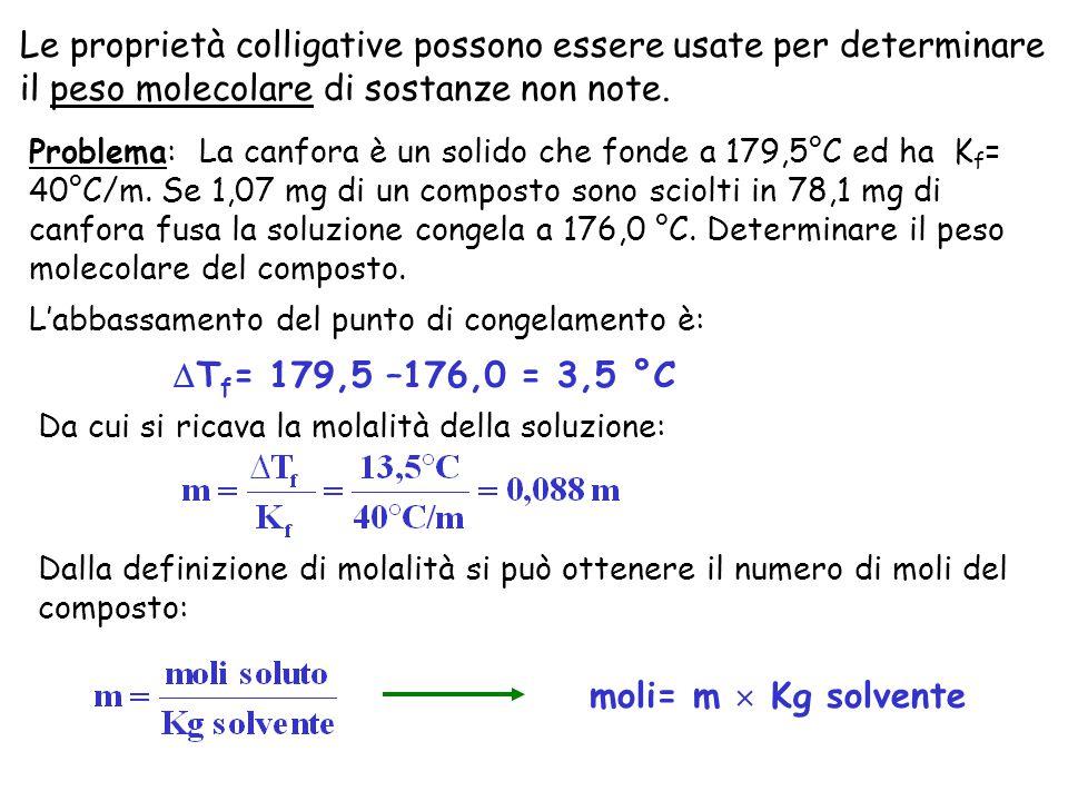 Le proprietà colligative possono essere usate per determinare il peso molecolare di sostanze non note. moli= m  Kg solvente  T f = 179,5 –176,0 = 3,