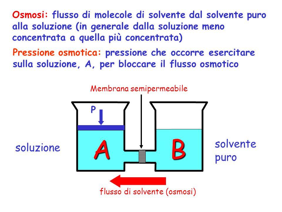 flusso di solvente (osmosi) Pressione osmotica: pressione che occorre esercitare sulla soluzione, A, per bloccare il flusso osmotico Osmosi: flusso di