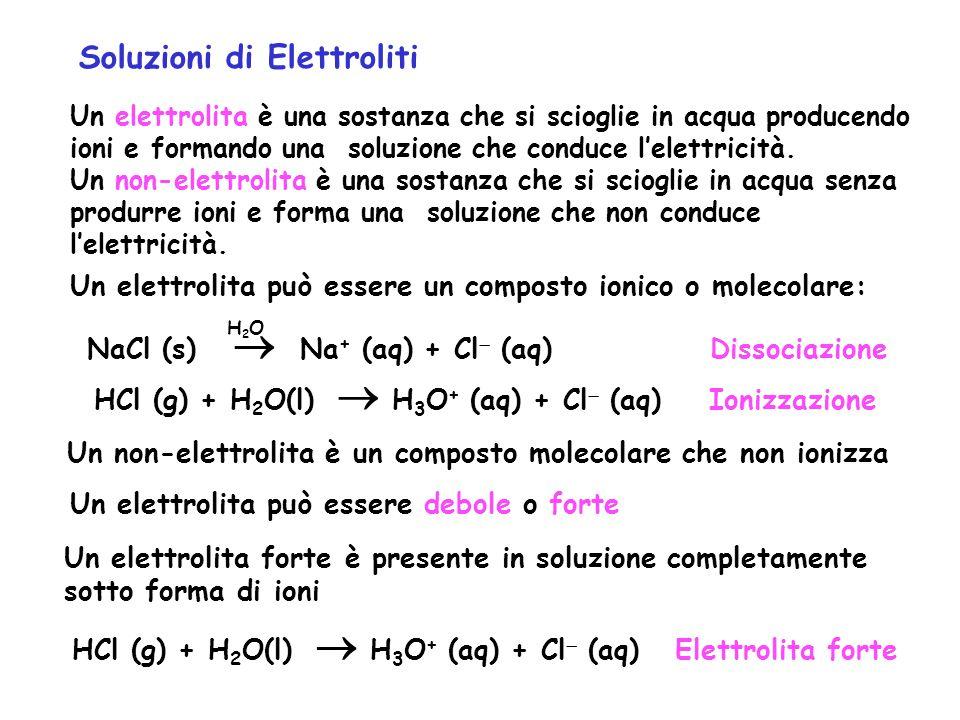 Un elettrolita è una sostanza che si scioglie in acqua producendo ioni e formando una soluzione che conduce l'elettricità. Un non-elettrolita è una so