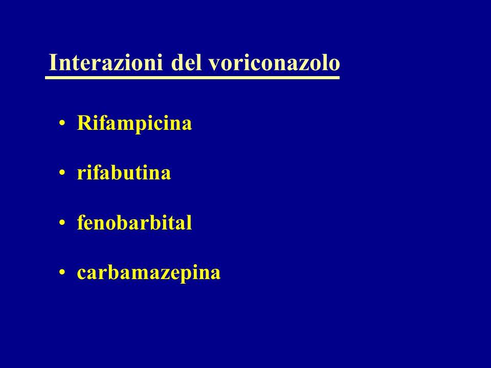 Interazioni del voriconazolo Rifampicina rifabutina fenobarbital carbamazepina
