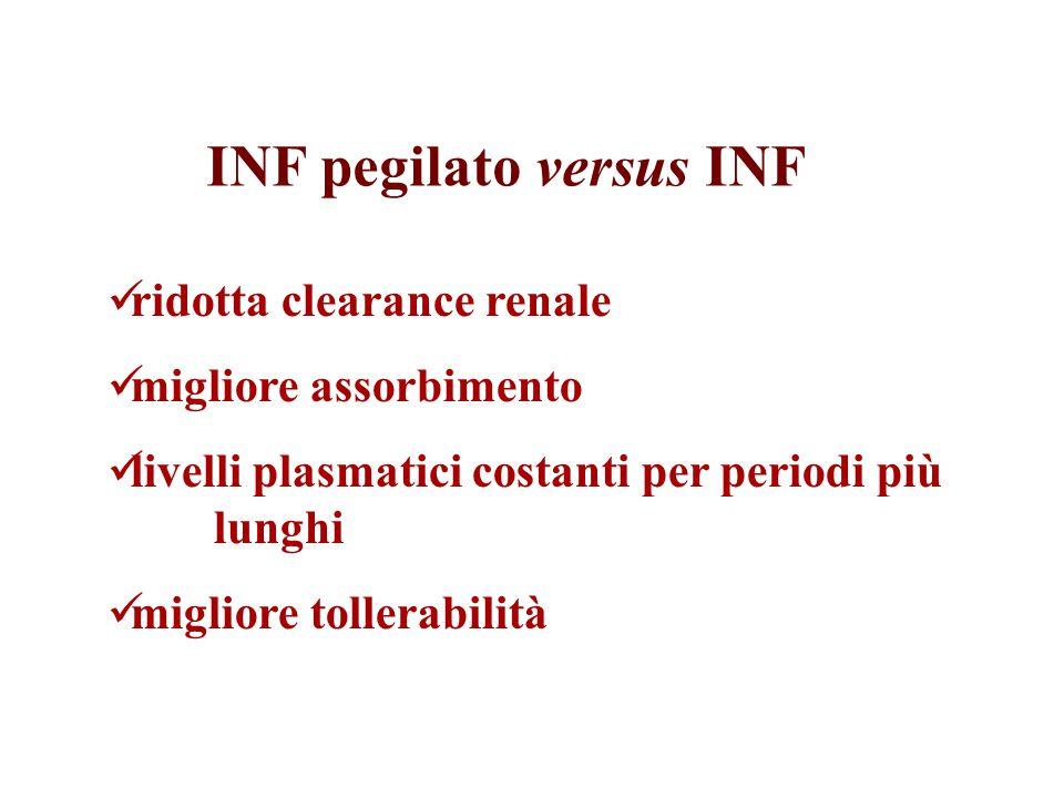 INF pegilato versus INF ridotta clearance renale migliore assorbimento livelli plasmatici costanti per periodi più lunghi migliore tollerabilità