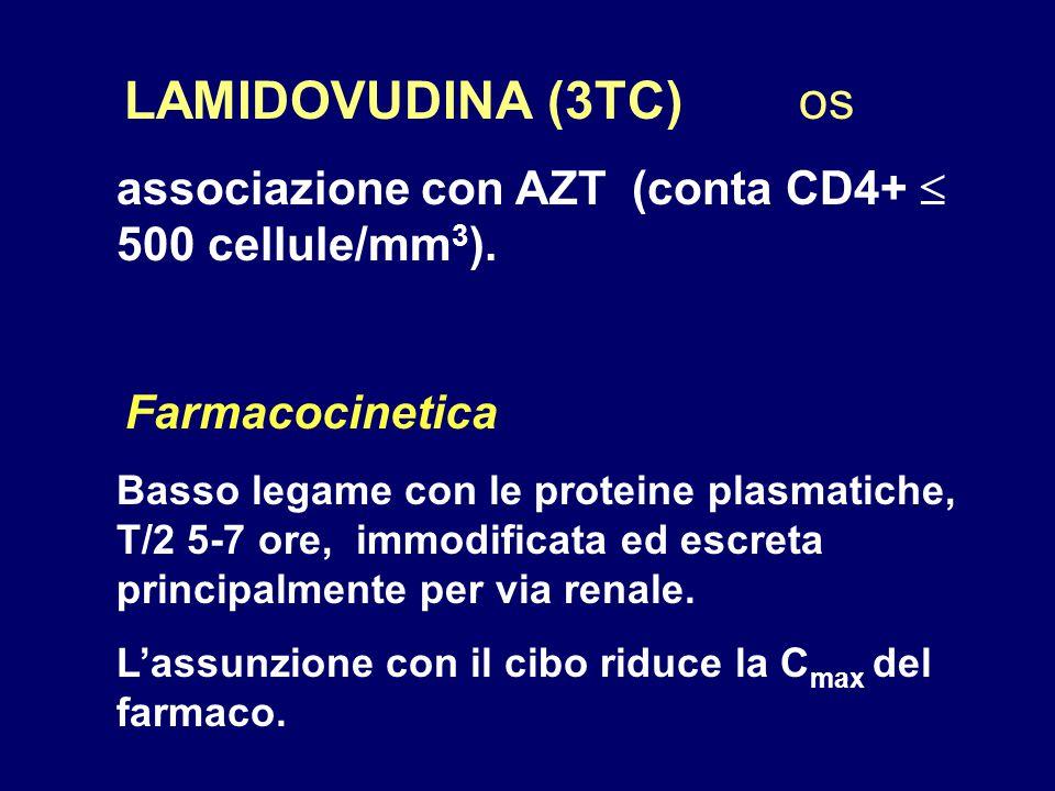 LAMIDOVUDINA (3TC) os associazione con AZT (conta CD4+  500 cellule/mm 3 ). Farmacocinetica Basso legame con le proteine plasmatiche, T/2 5-7 ore, im