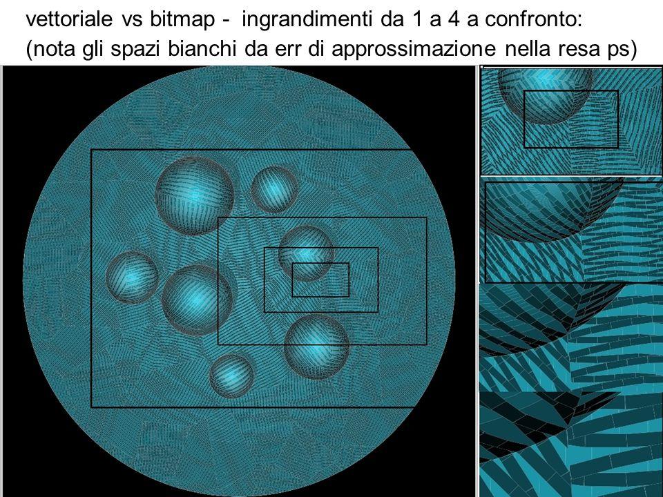 vettoriale vs bitmap - ingrandimenti da 1 a 4 a confronto: (nota gli spazi bianchi da err di approssimazione nella resa ps)