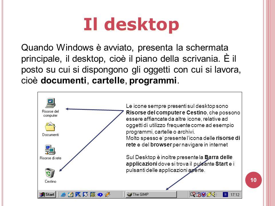 Quando Windows è avviato, presenta la schermata principale, il desktop, cioè il piano della scrivania. È il posto su cui si dispongono gli oggetti con