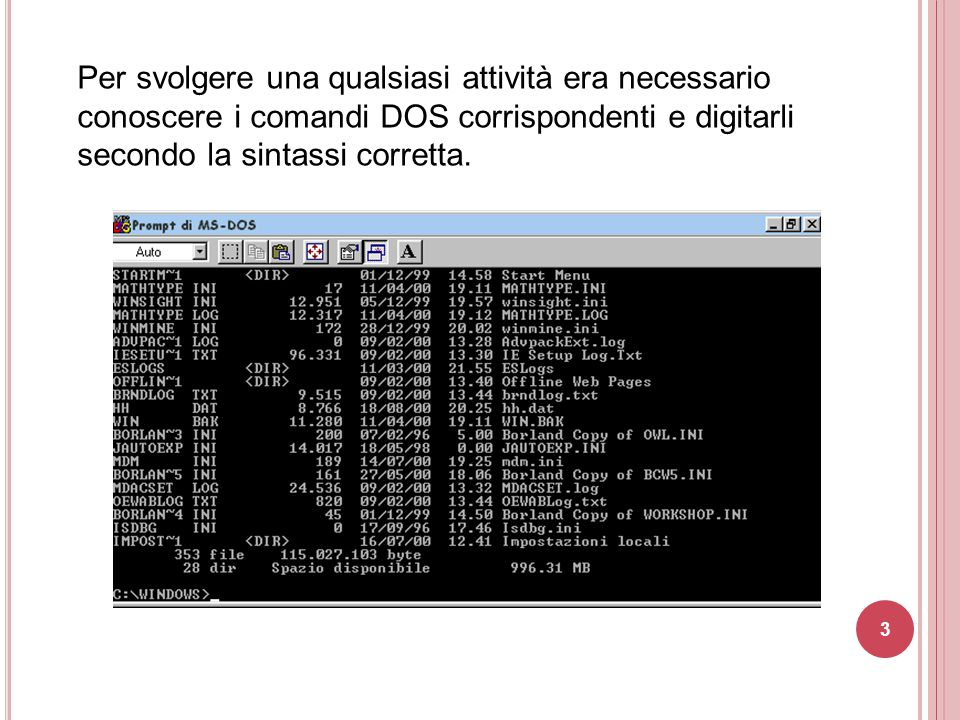 Per svolgere una qualsiasi attività era necessario conoscere i comandi DOS corrispondenti e digitarli secondo la sintassi corretta. 3