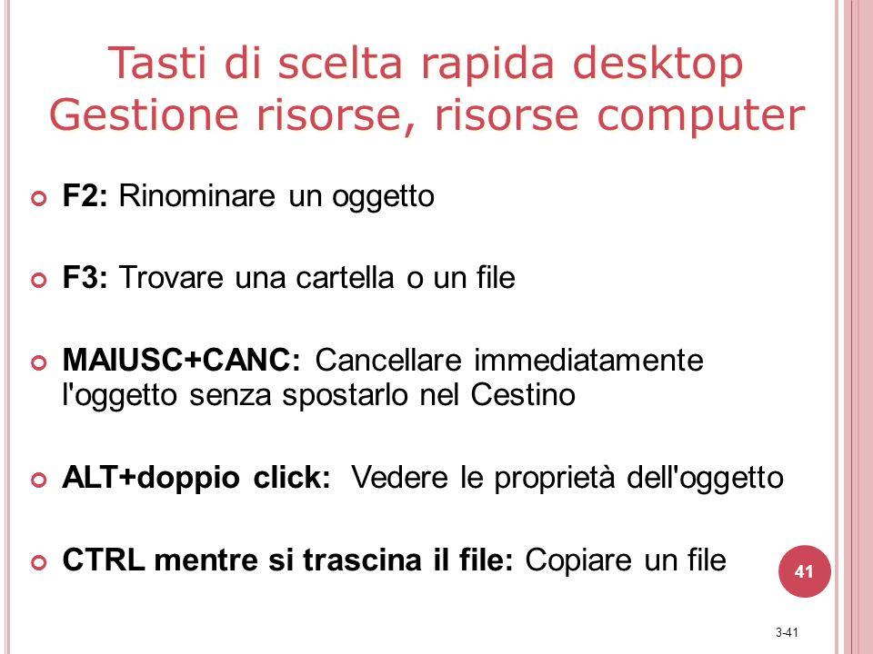 3-41 41 F2: Rinominare un oggetto F3: Trovare una cartella o un file MAIUSC+CANC: Cancellare immediatamente l'oggetto senza spostarlo nel Cestino ALT+