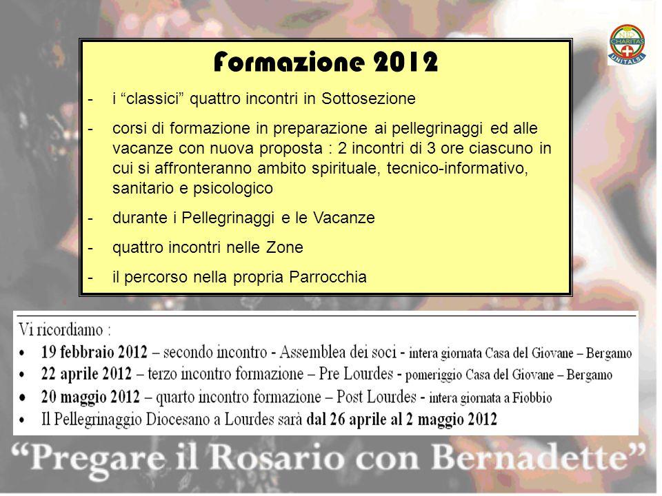 """Formazione 2012 -i """"classici"""" quattro incontri in Sottosezione -corsi di formazione in preparazione ai pellegrinaggi ed alle vacanze con nuova propost"""
