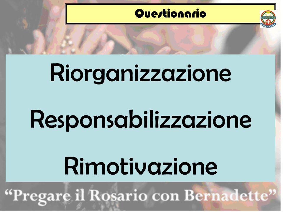 Questionario Riorganizzazione Responsabilizzazione Rimotivazione