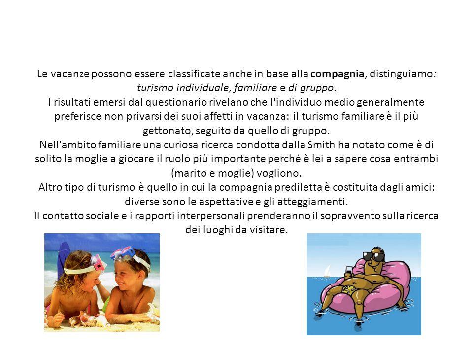 Le vacanze possono essere classificate anche in base alla compagnia, distinguiamo: turismo individuale, familiare e di gruppo.