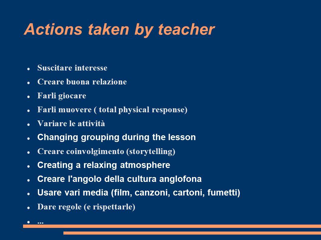 Priorities of the activities 1) Practical education value [Dareste mai una lista di parole italiane da imparare a memoria.