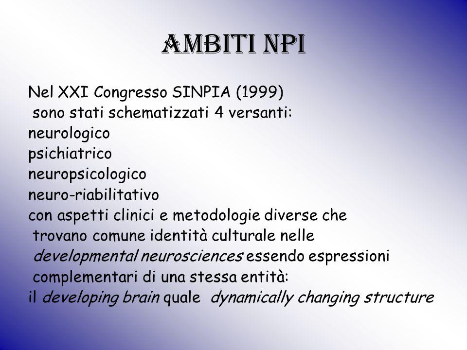 Ambiti NPI Nel XXI Congresso SINPIA (1999) sono stati schematizzati 4 versanti: neurologico psichiatrico neuropsicologico neuro-riabilitativo con aspe